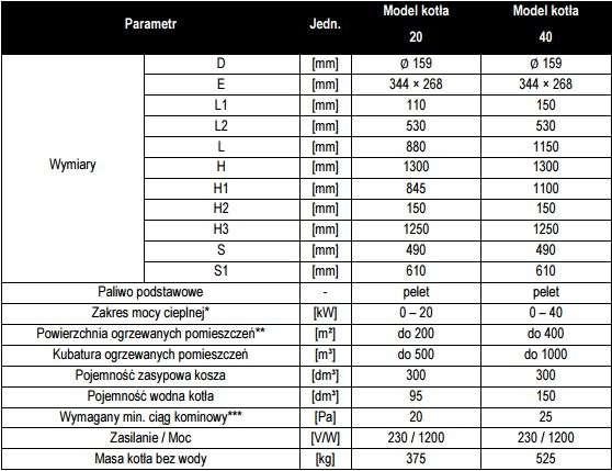 KSP Pelet Tabela